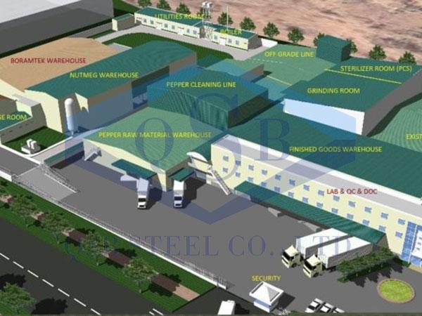 Nhà máy Gia Vị OLAM